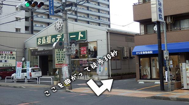 所沢「荒幡肉店」場所